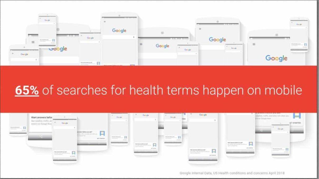 Responsive Webdesign für Ärzte: 65 Prozent mobile Suchanfragen